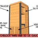 Batchblock par Uzume